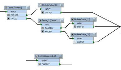 ExpressionEvaluator Example