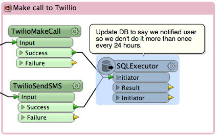 Send Twilio Step
