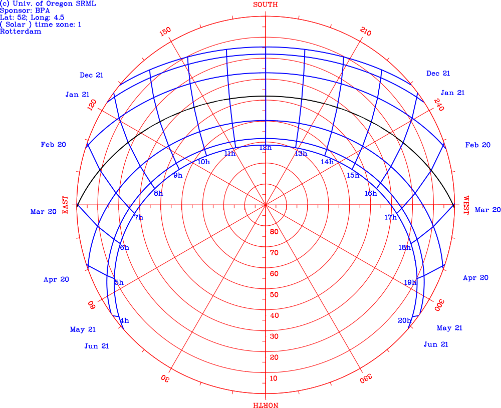 cpm critical path diagram sun path diagram for charlottesville