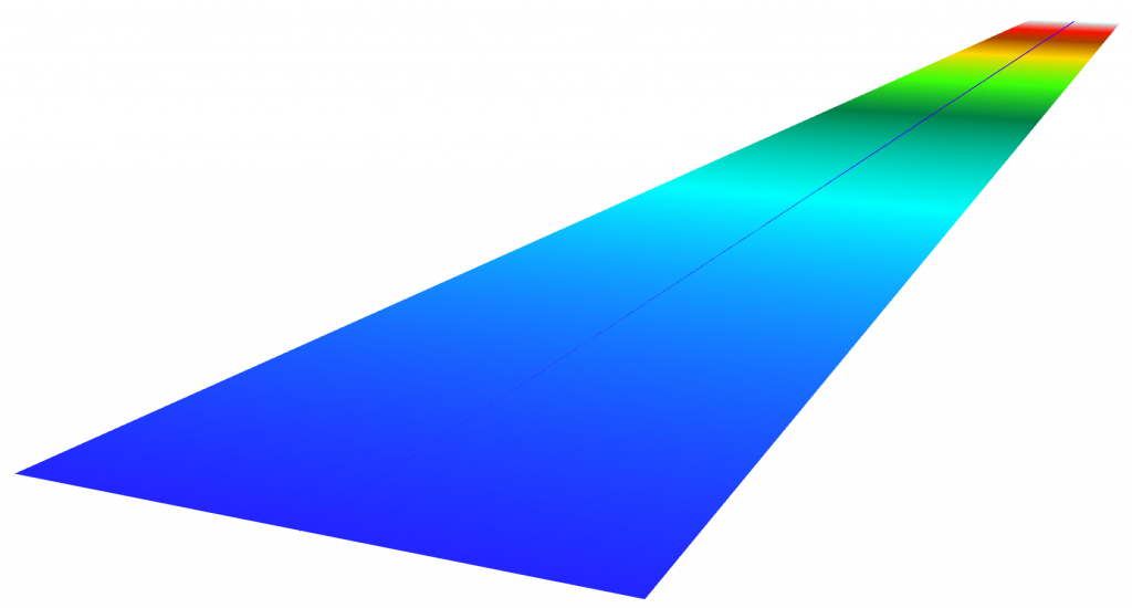 The original raster becomes an elevation-sorted point cloud (the line up the middle), and the color ramp is placed along it.