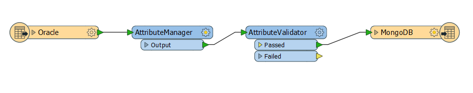 Oracle-to-MongoDB-workflow2