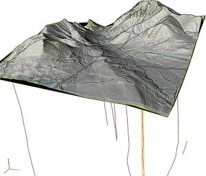 3D well data