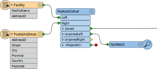 FeatureJoiner on the FME Workbench canvas