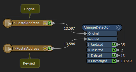 Change Detection in FME 2019